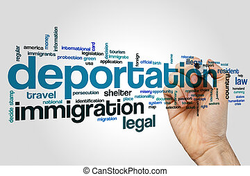 Deportation word cloud concept - Deportation word cloud