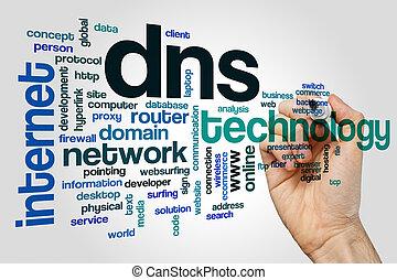 DNS word cloud concept - DNS word cloud