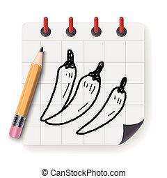 chilis doodle