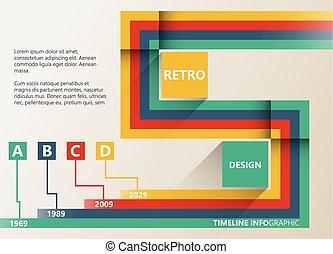 Retro infographic timeline report