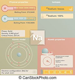 Infographic of Sodium - Large and colorful infografic of the...