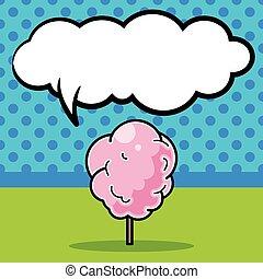 Cotton candy doodle