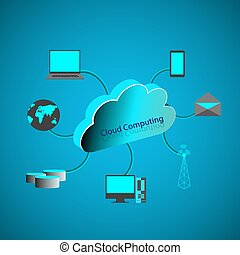 Concept of Cloud computing network