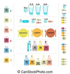 Table of taking pills, infographic for your design