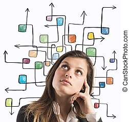 Think of many possibilities - Businesswoman with the maze of...