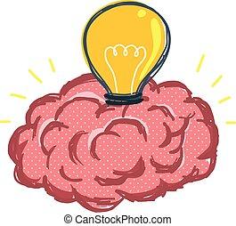 light bulb in brain