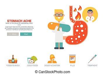Stomache ache website concept - Stomache ache health concept...