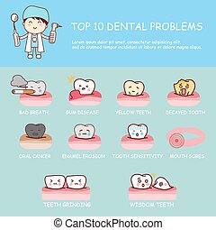 Dental health care infographic - top ten dental problems ,...
