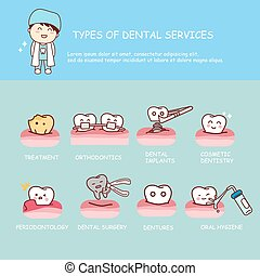 Dental health services infographic - cute cartoon tooth with...
