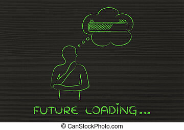 Person with thought bubble &  progress bar, with text Future Loading