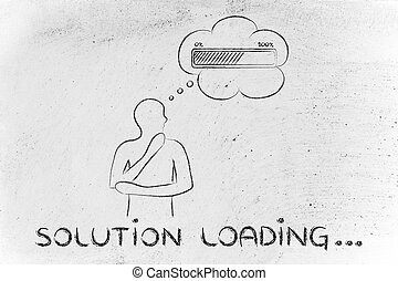Person with thought bubble &  progress bar, with text Solution Loading