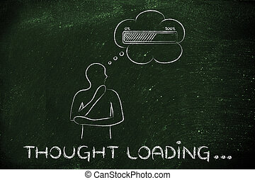 Person with thought bubble &  progress bar, with text Thought Loading