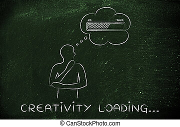 Person with thought bubble &  progress bar, with text Creativity Loading
