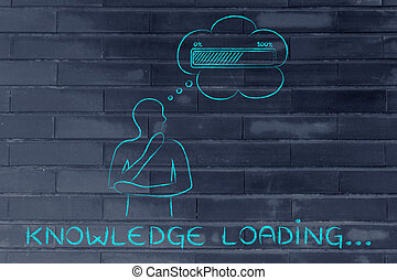Person with thought bubble &  progress bar, with text Knowledge Loading