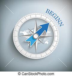 """Compass Beginn - German text """"Beginn"""", translate..."""