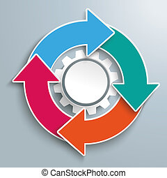 Ring Cycle Arrows Infographic Gear Wheel - Colored ring with...