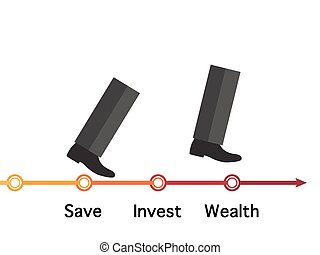 Legs on line concept for step from save to wealth