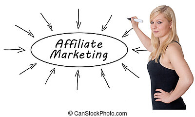 Affiliate Marketing - young businesswoman drawing...