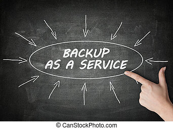 Backup as a Service process information concept on...