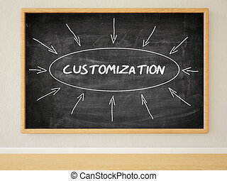 Customization - 3d render illustration of text on black...