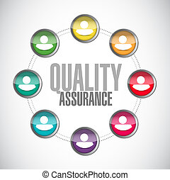 Quality Assurance people diagram sign concept illustration...