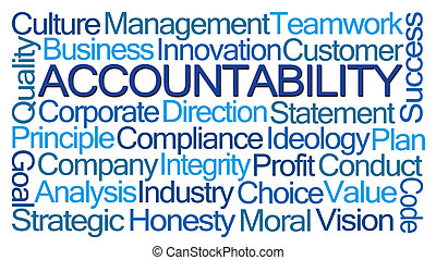 Accountability Word Cloud on White Background