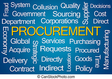 Procurement Word Cloud with Blue Background