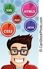 Computer Geek - Programmer with HTML5, CSS3, PHP, JAVA, XML...
