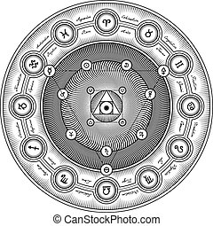 Alchemical Symbols Interaction Sheme - Vector Illustration...