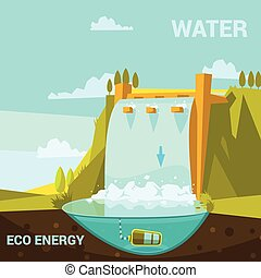 Ecological energy poster with hydroelectric power station...