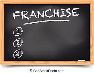 Blackboard List Franchise - detailed illustration of a...