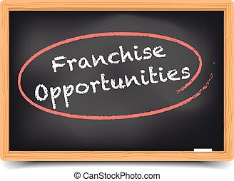 Blackboard Franchise Opportunities - detailed illustration...
