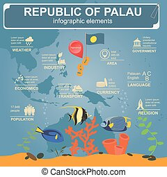 Palau infographics, statistical data, sights Vector...