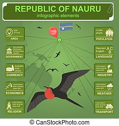 Nauru infographics, statistical data, sights
