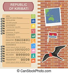 Kiribati infographics, statistical data, sights