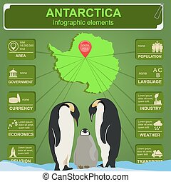 Antarctica South Pole infographics, statistical data, sights...