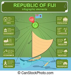 Fiji infographics, statistical data, sights Vector...