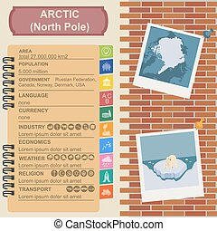 Arctic North Pole infographics, statistical data, sights...