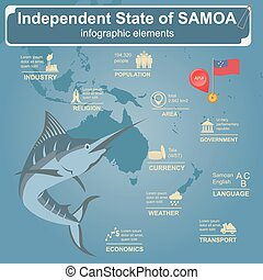 Samoa infographics, statistical data, sights Vector...
