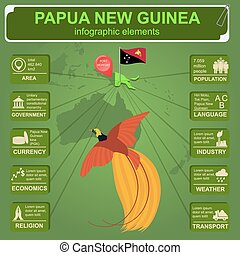 Papua New Guinea infographics, statistical data, sights...