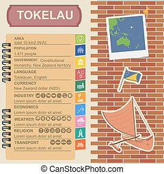 Tokelau infographics, statistical data, sights Vector...