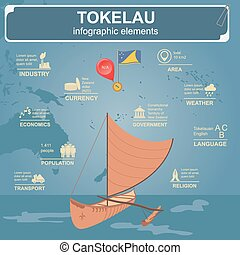 Tokelau infographics, statistical data, sights. Vector...