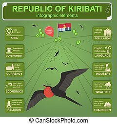 Kiribati infographics, statistical data, sights Vector...