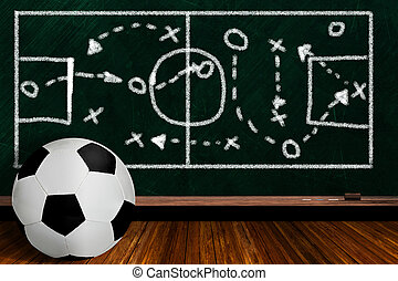 Game Concept With Soccer Ball and Chalk Board Play Strategy...
