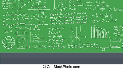 Background of white blackboard with mathematical equations....