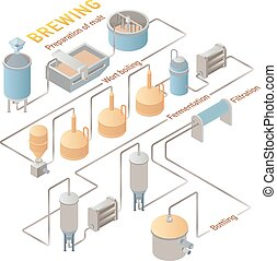 Isometric beer brewing process. Vector infographic