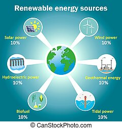 Energy sources vector infographics