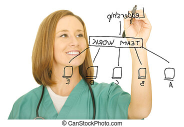 Nurse Drawing Leadership Chart - a nurse drawing leadership...