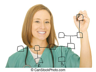 Nurse Drawing Network Chart - a nurse smiling to camera,...