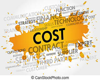 Cost related items words cloud, business concept